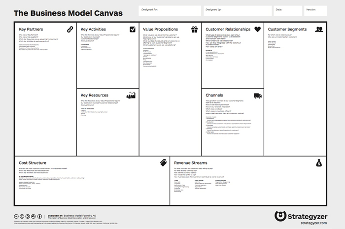 business-model-canvas-Strategzer.jpeg